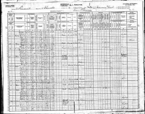 1901-frederick-witzell-census